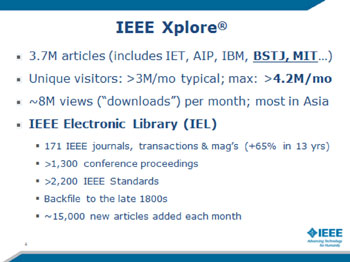 A Report on IEEE and UFFC Society Publications