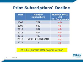 IEEE JOURNALS 2012 EPUB